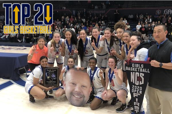 NorCal Girls Basketball Rankings