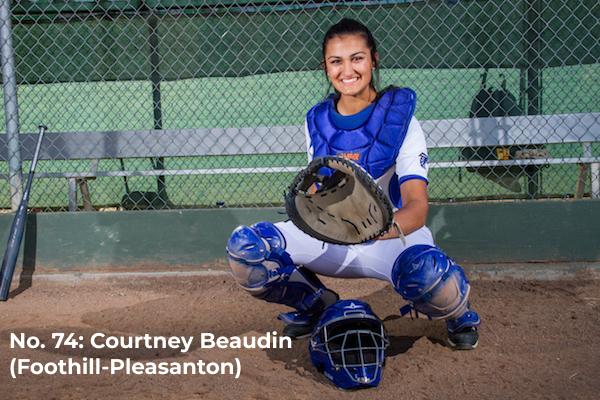 Bay Area 75 Rankings, Courtney Beaudin, Foothill, Softball